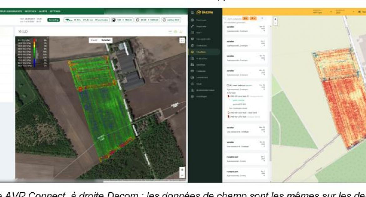 AVR: une collaboration avec Dacom Farm Intelligence