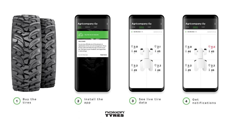 Une application pour qui vous informe sur vos pneumatiques