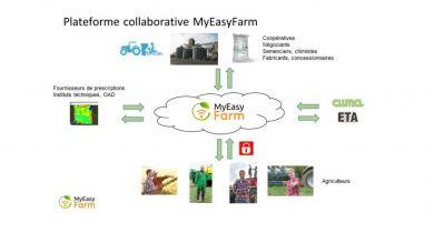 La plateforme enrichit sa version collaborative pour les organismes et les ETA.