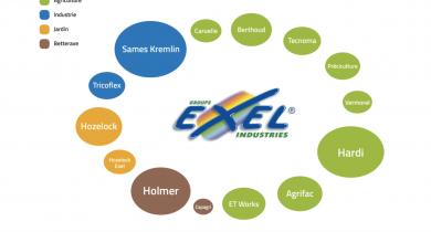 Exel Industries réoriente la pulvérisation.